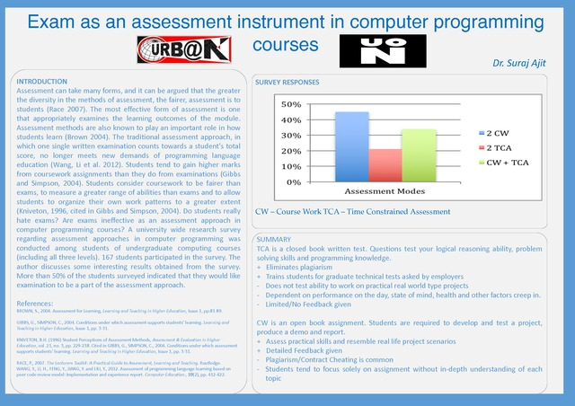 Exam as an assessment instrument in computer programming courses